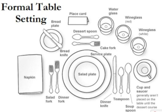 Garden, Home and Party: setting the table